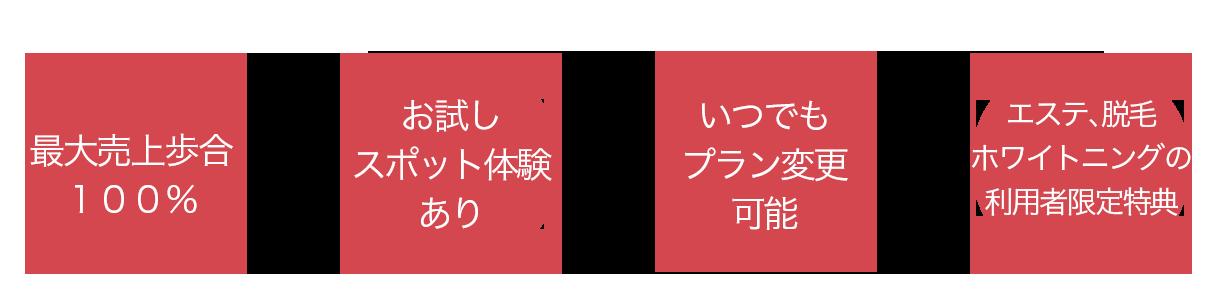 sharesalon_circle