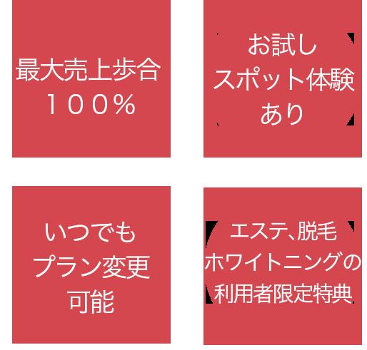 sharesalon_circle_sm